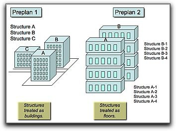 preplansAndStructures